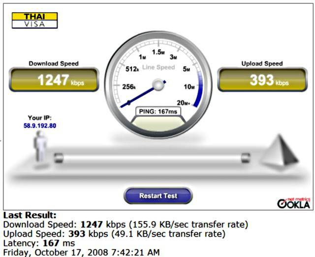 Ptcl Net Speed test